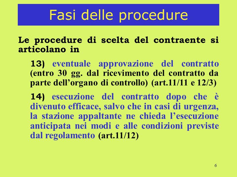 6 Fasi delle procedure Le procedure di scelta del contraente si articolano in 13) eventuale approvazione del contratto (entro 30 gg. dal ricevimento d