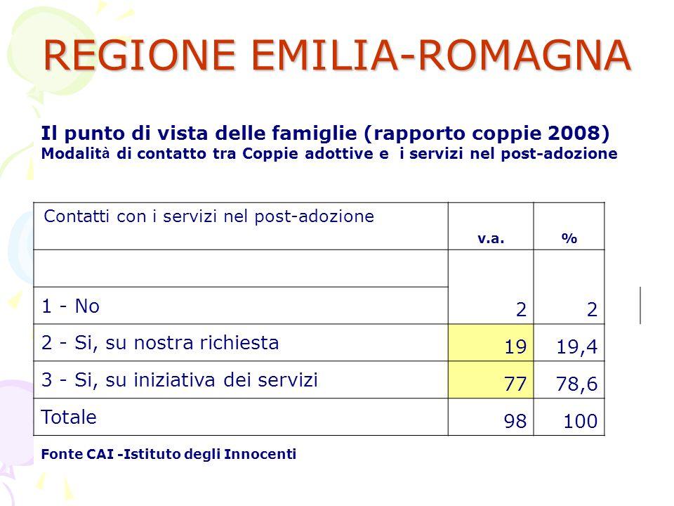 REGIONE EMILIA-ROMAGNA Il punto di vista delle famiglie (rapporto coppie 2008) Modalit à di contatto tra Coppie adottive e i servizi nel post-adozione