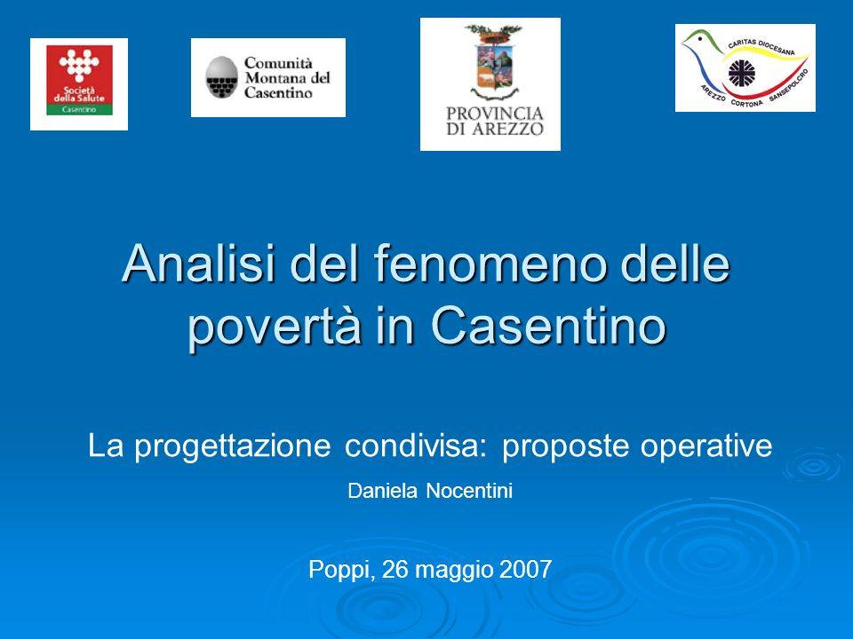 Analisi del fenomeno delle povertà in Casentino La progettazione condivisa: proposte operative Daniela Nocentini Poppi, 26 maggio 2007