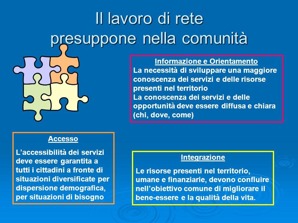 Il lavoro di rete presuppone nella comunità Informazione e Orientamento La necessità di sviluppare una maggiore conoscenza dei servizi e delle risorse