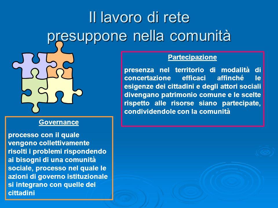 Il lavoro di rete presuppone nella comunità Partecipazione presenza nel territorio di modalità di concertazione efficaci affinché le esigenze dei citt