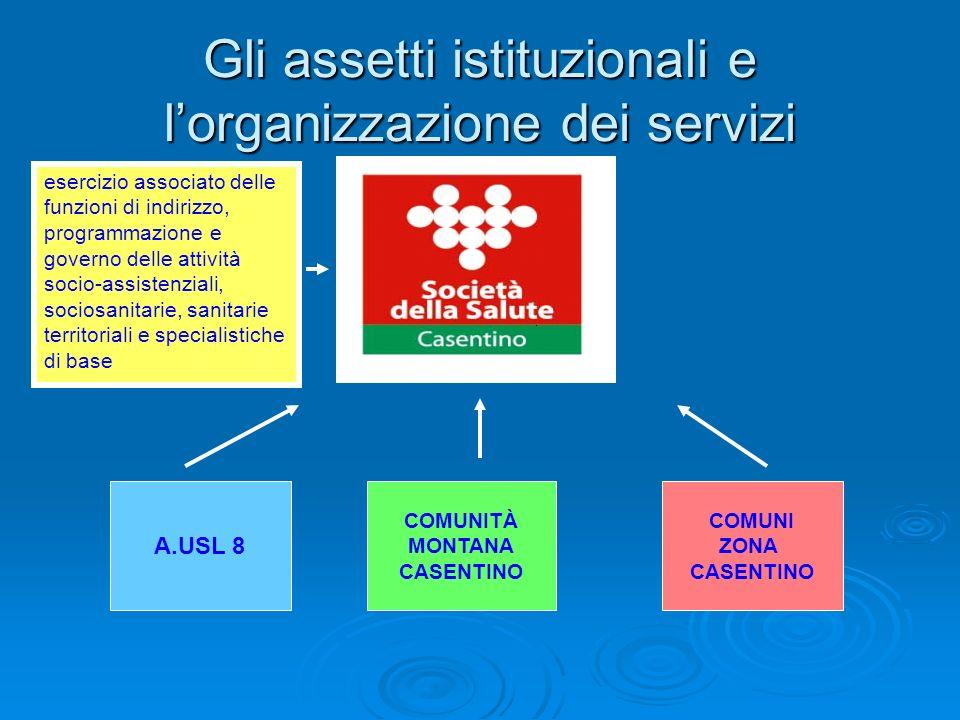 Gli assetti istituzionali e lorganizzazione dei servizi A.USL 8 COMUNITÀ MONTANA CASENTINO COMUNI ZONA CASENTINO esercizio associato delle funzioni di
