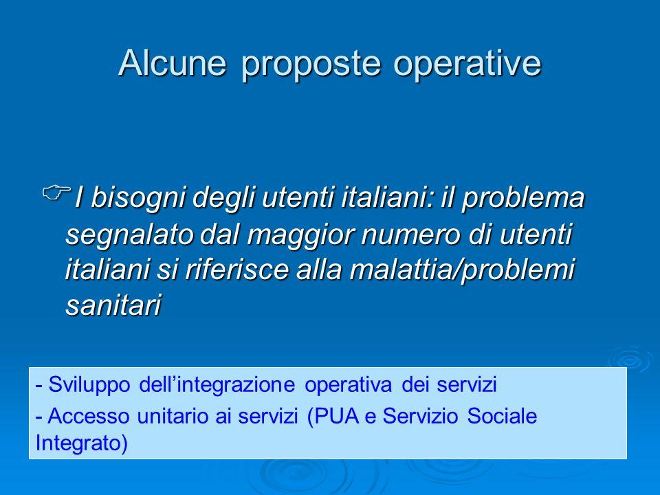 Alcune proposte operative I bisogni degli utenti italiani: il problema segnalato dal maggior numero di utenti italiani si riferisce alla malattia/prob