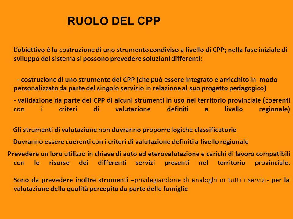 Il nostro Piano formativo per l Anno Educativo 2012-2013 Il C.P.P.