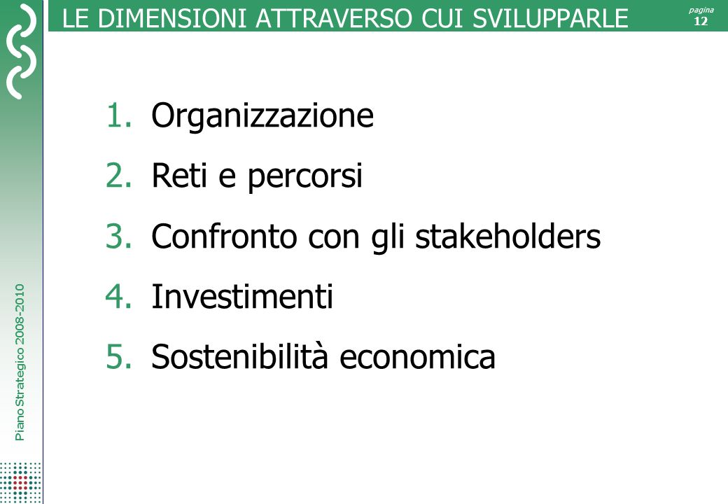 Piano Strategico 2008-2010 pagina 12 LE DIMENSIONI ATTRAVERSO CUI SVILUPPARLE 1.Organizzazione 2.Reti e percorsi 3.Confronto con gli stakeholders 4.Investimenti 5.Sostenibilità economica
