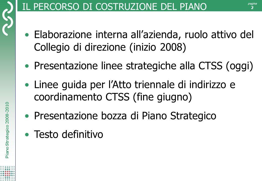 Piano Strategico 2008-2010 pagina 2 IL PERCORSO DI COSTRUZIONE DEL PIANO Elaborazione interna allazienda, ruolo attivo del Collegio di direzione (iniz