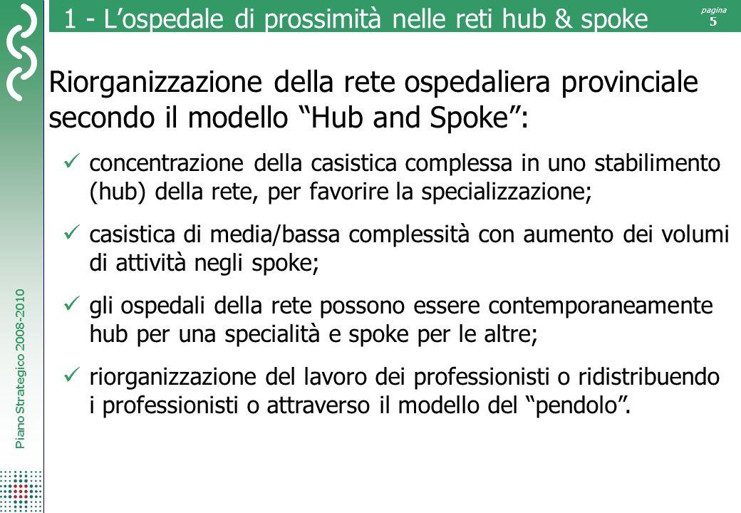 Piano Strategico 2008-2010 pagina 5 1 - Lospedale di prossimità nelle reti hub & spoke Riorganizzazione della rete ospedaliera provinciale secondo il