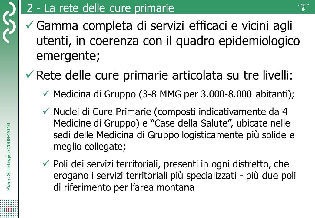 Piano Strategico 2008-2010 pagina 6 2 - La rete delle cure primarie Gamma completa di servizi efficaci e vicini agli utenti, in coerenza con il quadro