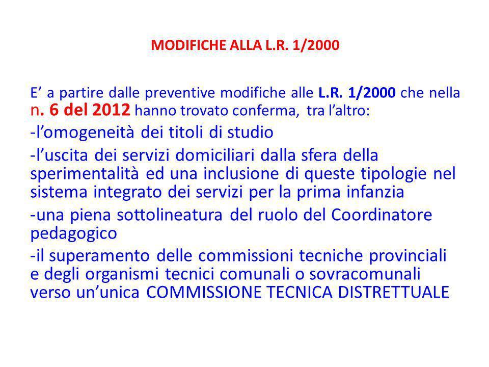 MODIFICHE ALLA L.R. 1/2000 E a partire dalle preventive modifiche alle L.R.