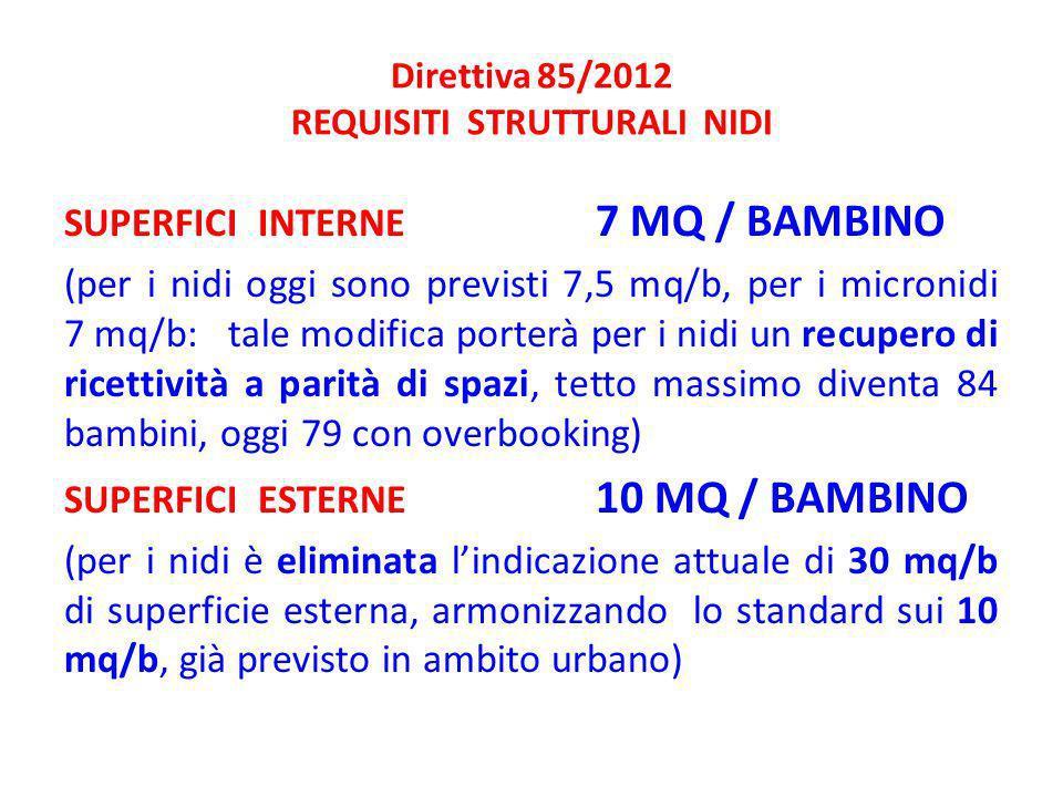 Direttiva 85/2012 REQUISITI STRUTTURALI NIDI SUPERFICI INTERNE 7 MQ / BAMBINO (per i nidi oggi sono previsti 7,5 mq/b, per i micronidi 7 mq/b: tale modifica porterà per i nidi un recupero di ricettività a parità di spazi, tetto massimo diventa 84 bambini, oggi 79 con overbooking) SUPERFICI ESTERNE 10 MQ / BAMBINO (per i nidi è eliminata lindicazione attuale di 30 mq/b di superficie esterna, armonizzando lo standard sui 10 mq/b, già previsto in ambito urbano)