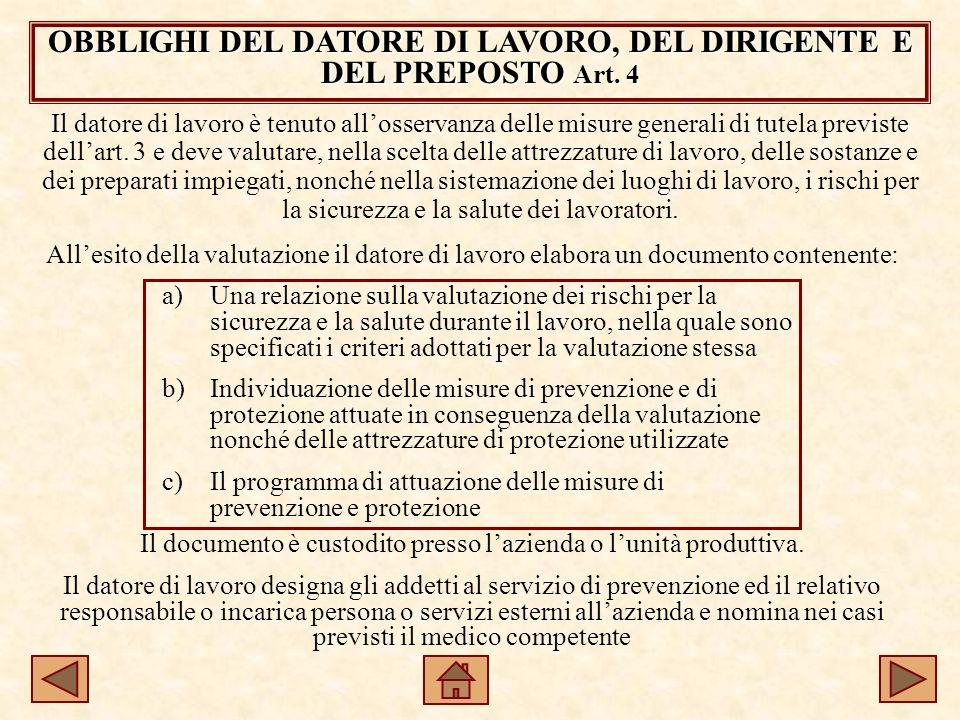 OBBLIGHI DEL DATORE DI LAVORO, DEL DIRIGENTE E DEL PREPOSTO Art.