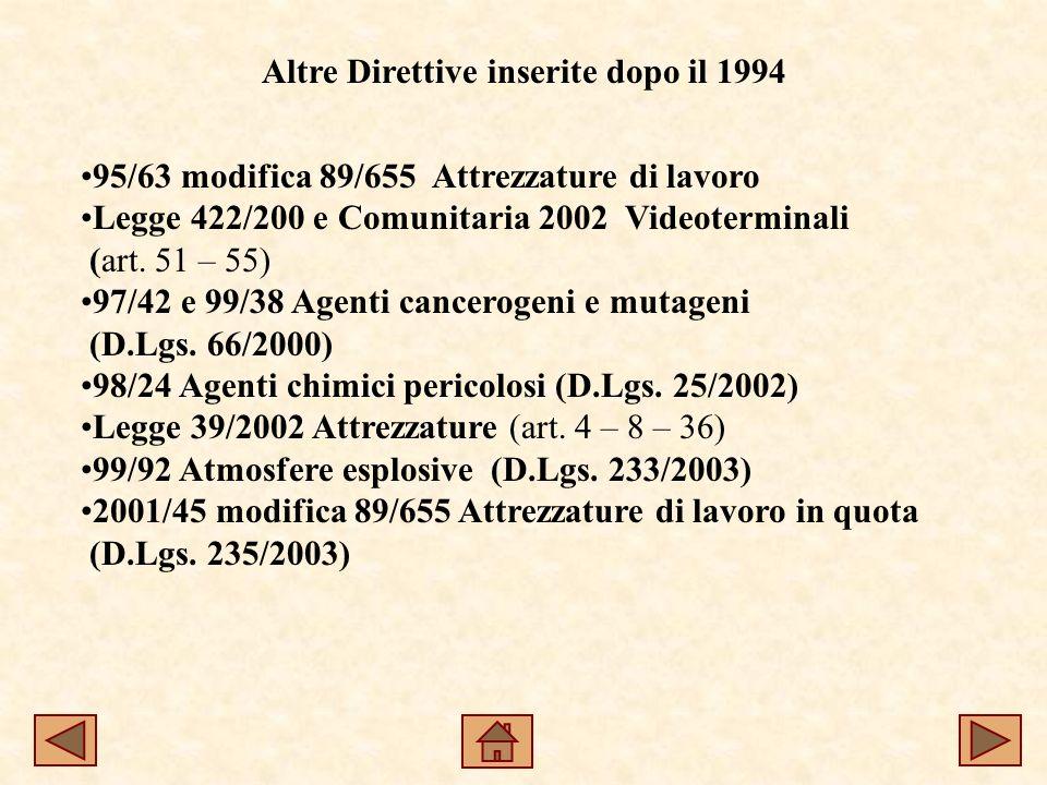 Altre Direttive inserite dopo il 1994 95/63 modifica 89/655 Attrezzature di lavoro Legge 422/200 e Comunitaria 2002 Videoterminali (art.