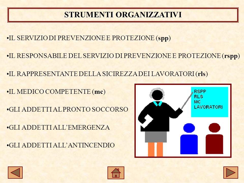STRUMENTI ORGANIZZATIVI IL SERVIZIO DI PREVENZIONE E PROTEZIONE (spp) IL RESPONSABILE DEL SERVIZIO DI PREVENZIONE E PROTEZIONE (rspp) IL RAPPRESENTANTE DELLA SICIREZZA DEI LAVORATORI (rls) IL MEDICO COMPETENTE (mc) GLI ADDETTI AL PRONTO SOCCORSO GLI ADDETTI ALLEMERGENZA GLI ADDETTI ALLANTINCENDIO