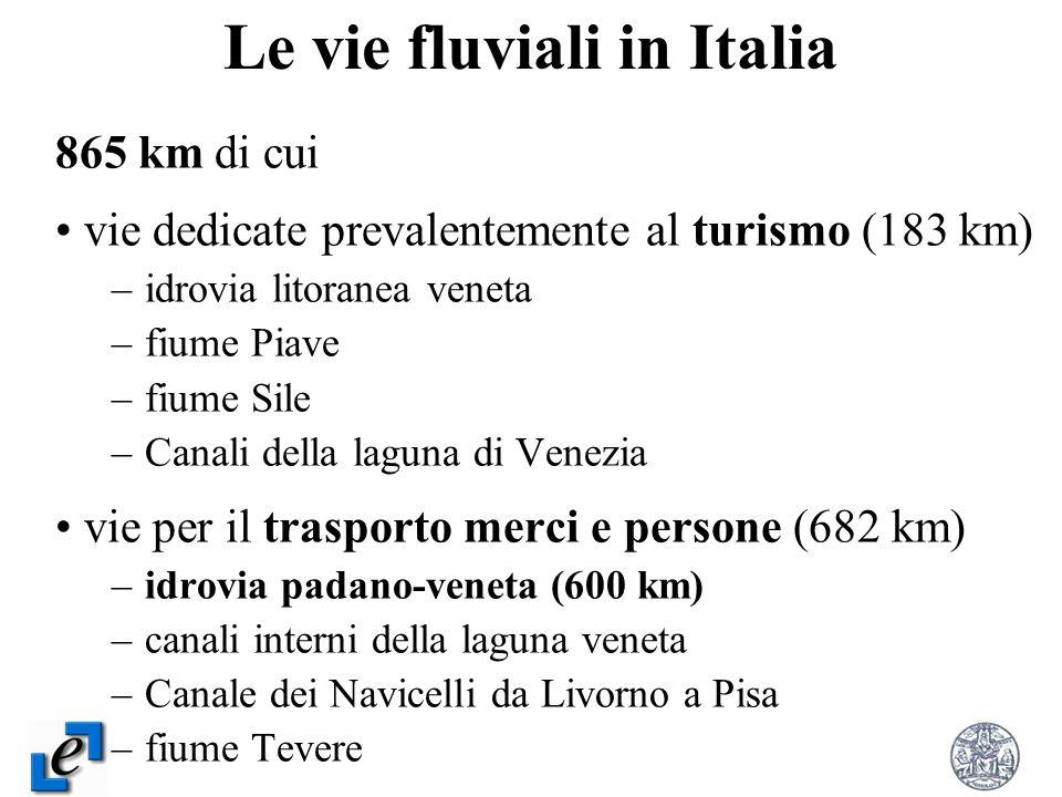 Le vie fluviali in Italia 865 km di cui vie dedicate prevalentemente al turismo (183 km) –idrovia litoranea veneta –fiume Piave –fiume Sile –Canali de