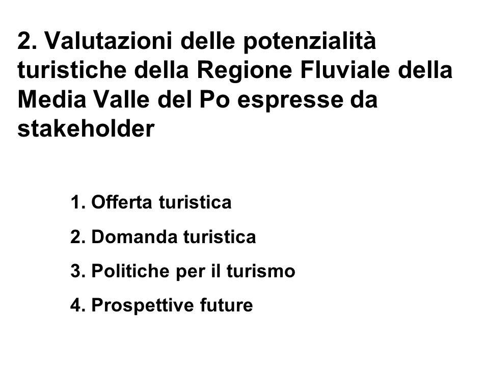 2. Valutazioni delle potenzialità turistiche della Regione Fluviale della Media Valle del Po espresse da stakeholder 1. Offerta turistica 2. Domanda t