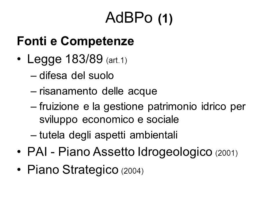 AdBPo (1) Fonti e Competenze Legge 183/89 (art.1) –difesa del suolo –risanamento delle acque –fruizione e la gestione patrimonio idrico per sviluppo economico e sociale –tutela degli aspetti ambientali PAI - Piano Assetto Idrogeologico (2001) Piano Strategico (2004)