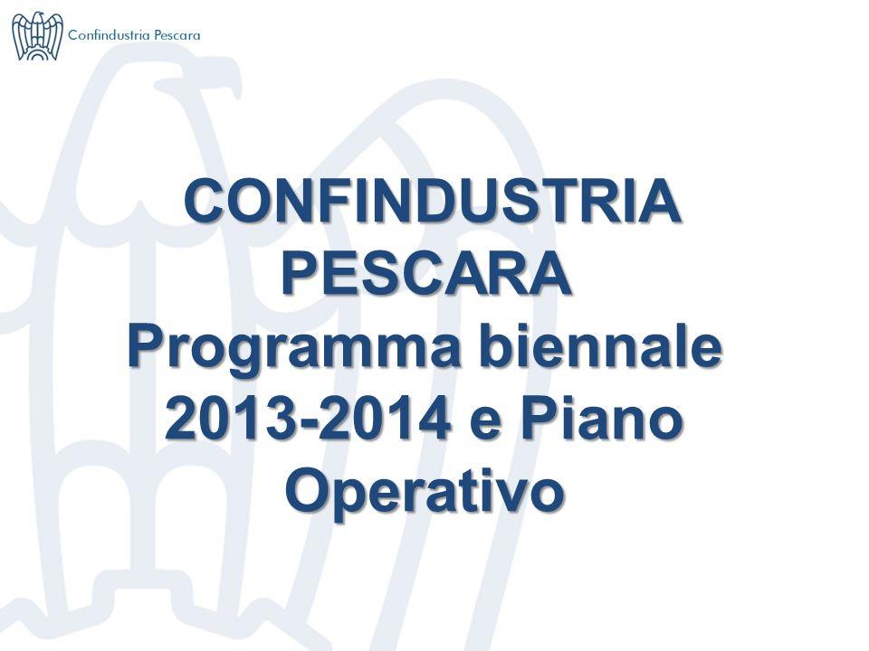 CONFINDUSTRIA PESCARA Programma biennale 2013-2014 e Piano Operativo