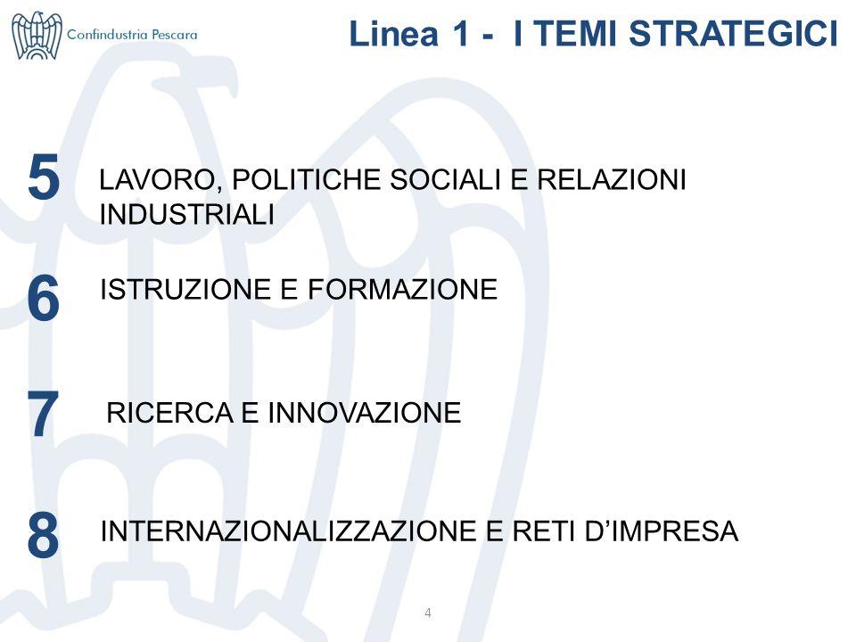4 Linea 1 - I TEMI STRATEGICI LAVORO, POLITICHE SOCIALI E RELAZIONI INDUSTRIALI ISTRUZIONE E FORMAZIONE RICERCA E INNOVAZIONE INTERNAZIONALIZZAZIONE E RETI DIMPRESA 6 5 7 8