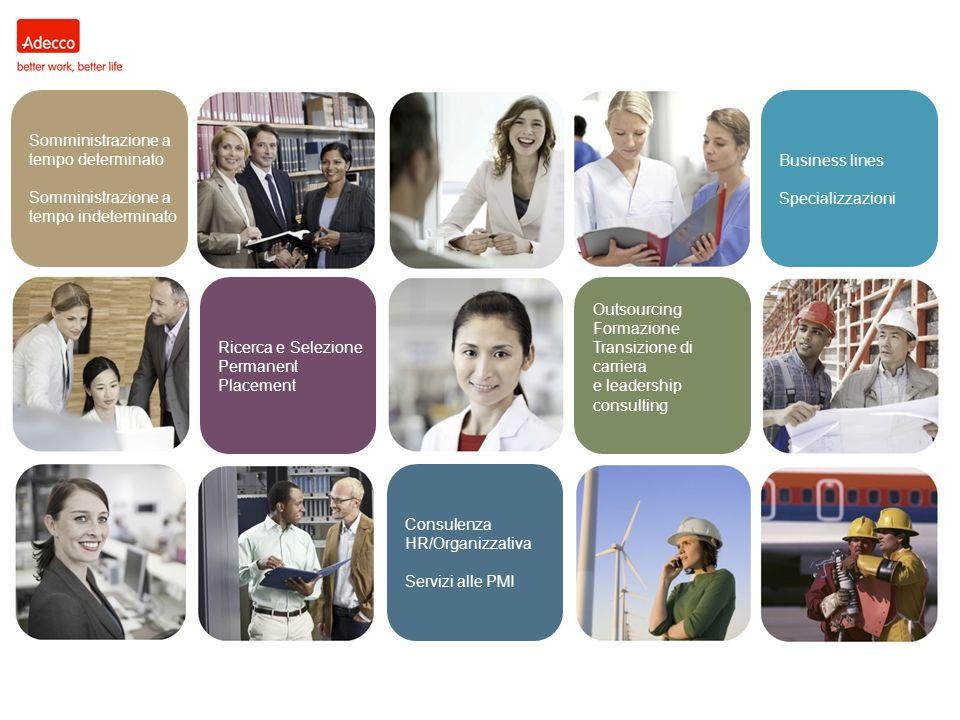 Somministrazione a tempo determinato Somministrazione a tempo indeterminato Business lines Specializzazioni Outsourcing Formazione Transizione di carr