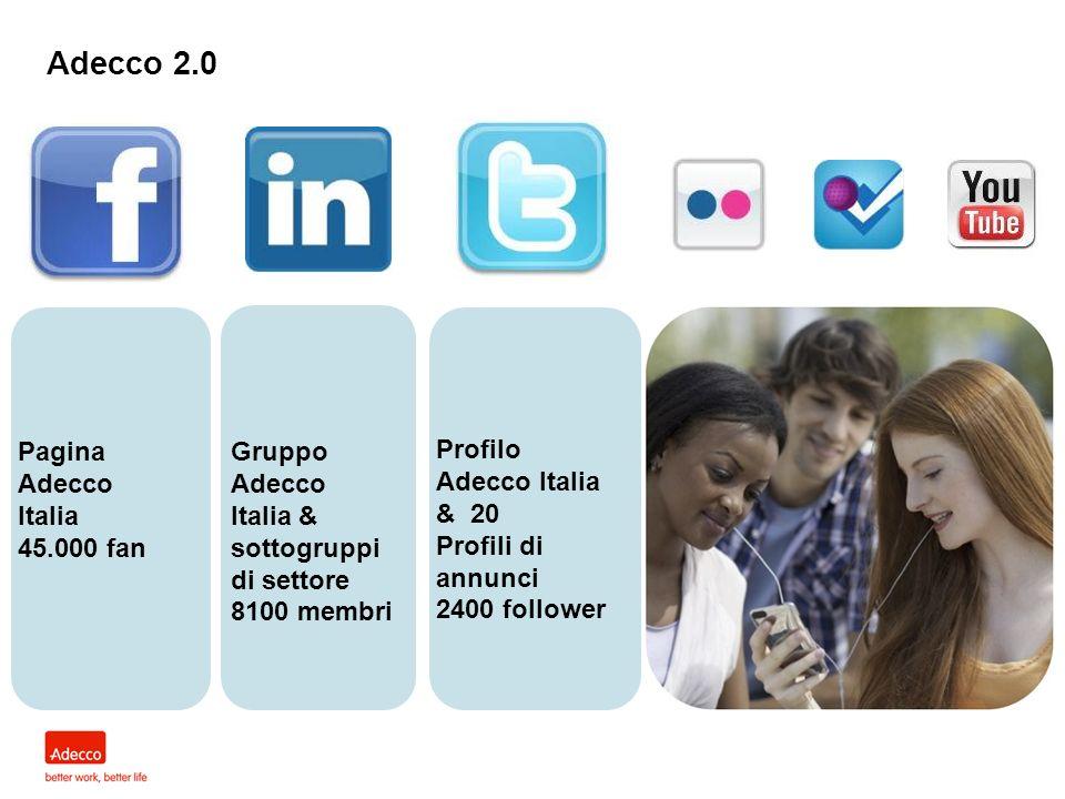 Pagina Adecco Italia 45.000 fan Gruppo Adecco Italia & sottogruppi di settore 8100 membri Profilo Adecco Italia & 20 Profili di annunci 2400 follower
