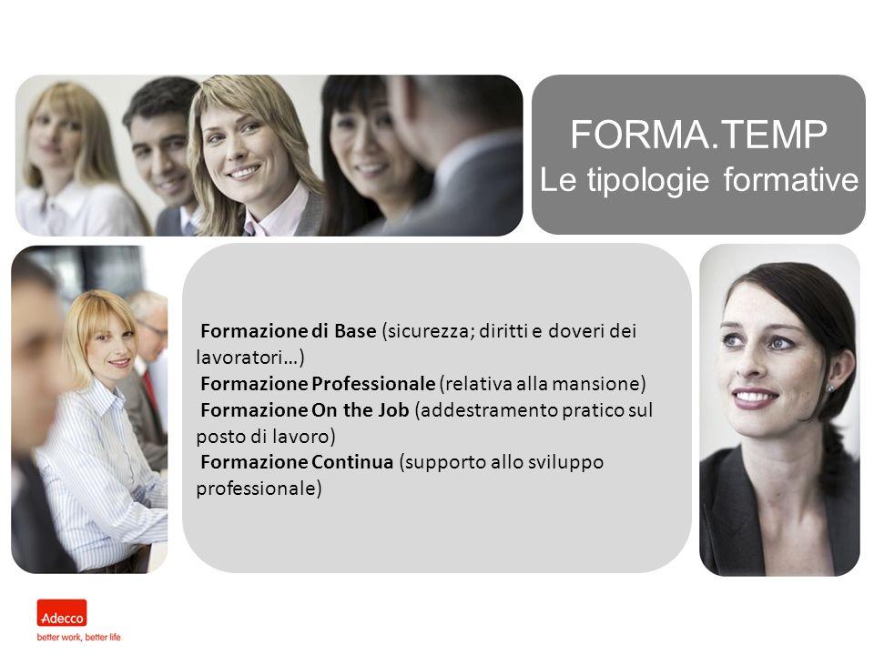 FORMA.TEMP Le tipologie formative Formazione di Base (sicurezza; diritti e doveri dei lavoratori…) Formazione Professionale (relativa alla mansione) F