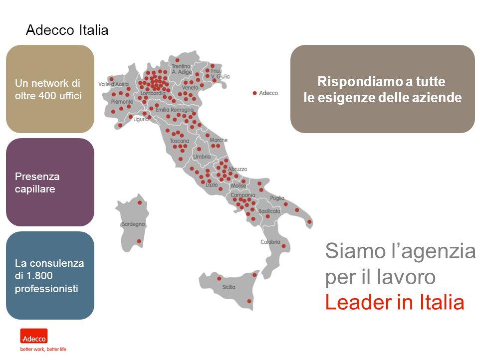 Un network di oltre 400 uffici Presenza capillare La consulenza di 1.800 professionisti Rispondiamo a tutte le esigenze delle aziende Adecco Italia Si