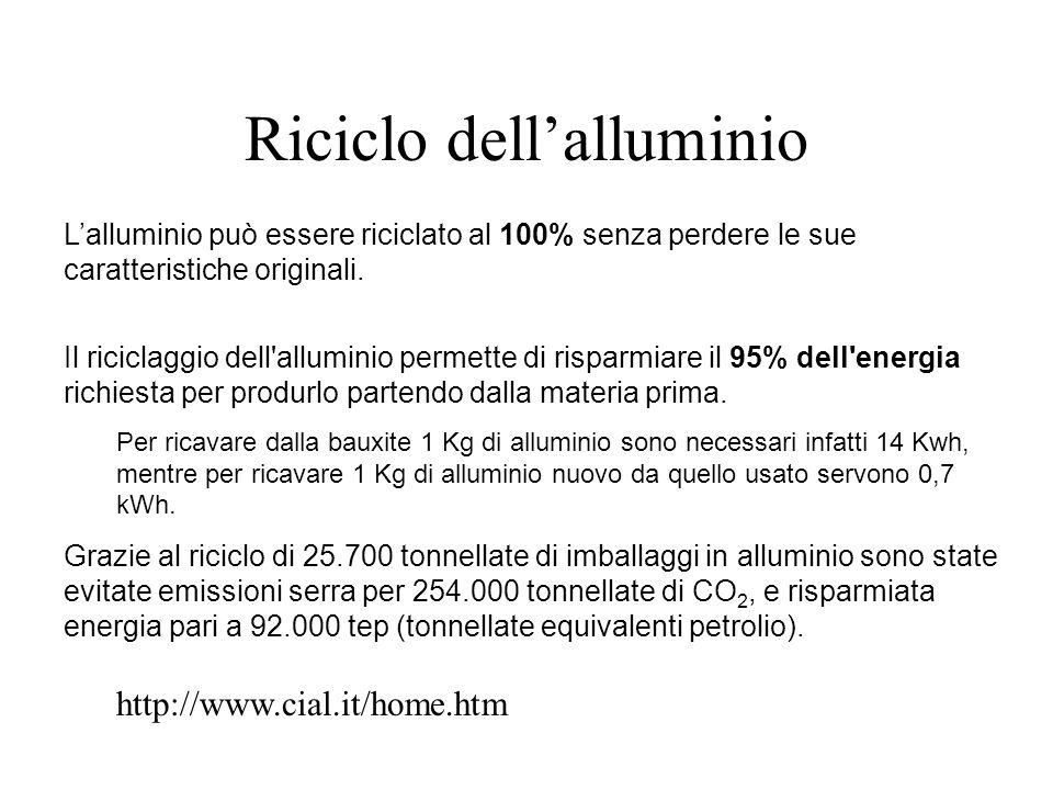 Riciclo dellalluminio Lalluminio può essere riciclato al 100% senza perdere le sue caratteristiche originali.