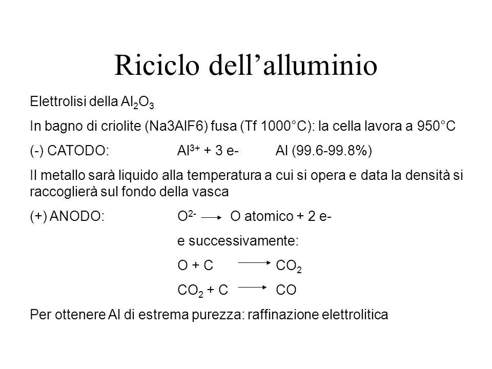 Riciclo dellalluminio Elettrolisi della Al 2 O 3 In bagno di criolite (Na3AlF6) fusa (Tf 1000°C): la cella lavora a 950°C (-) CATODO:Al 3+ + 3 e-Al (99.6-99.8%) Il metallo sarà liquido alla temperatura a cui si opera e data la densità si raccoglierà sul fondo della vasca (+) ANODO:O 2- O atomico + 2 e- e successivamente: O + CCO 2 CO 2 + CCO Per ottenere Al di estrema purezza: raffinazione elettrolitica