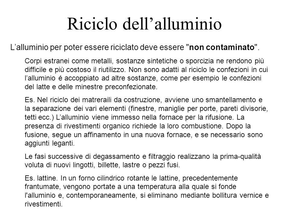 Riciclo dellalluminio Lalluminio per poter essere riciclato deve essere non contaminato .