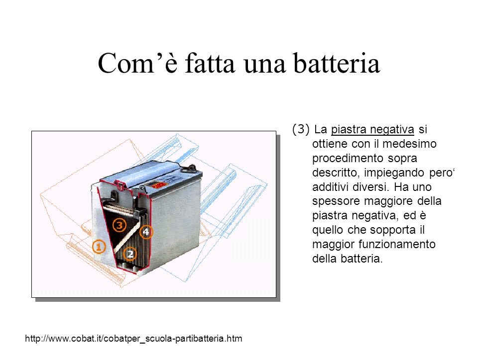Comè fatta una batteria (3) La piastra negativa si ottiene con il medesimo procedimento sopra descritto, impiegando pero additivi diversi.
