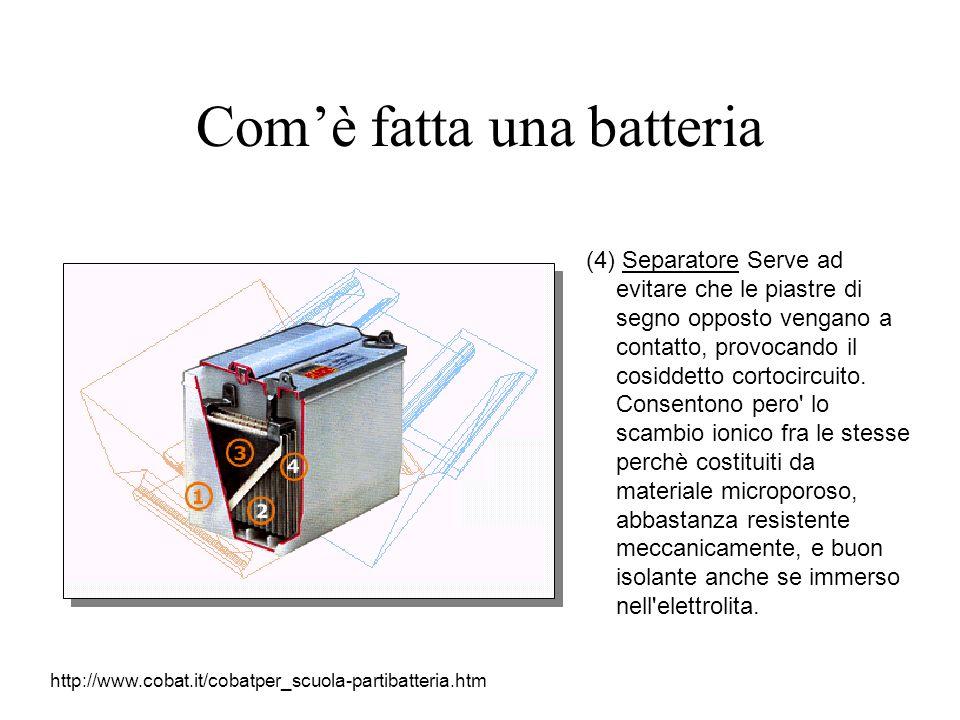 Comè fatta una batteria (4) Separatore Serve ad evitare che le piastre di segno opposto vengano a contatto, provocando il cosiddetto cortocircuito.