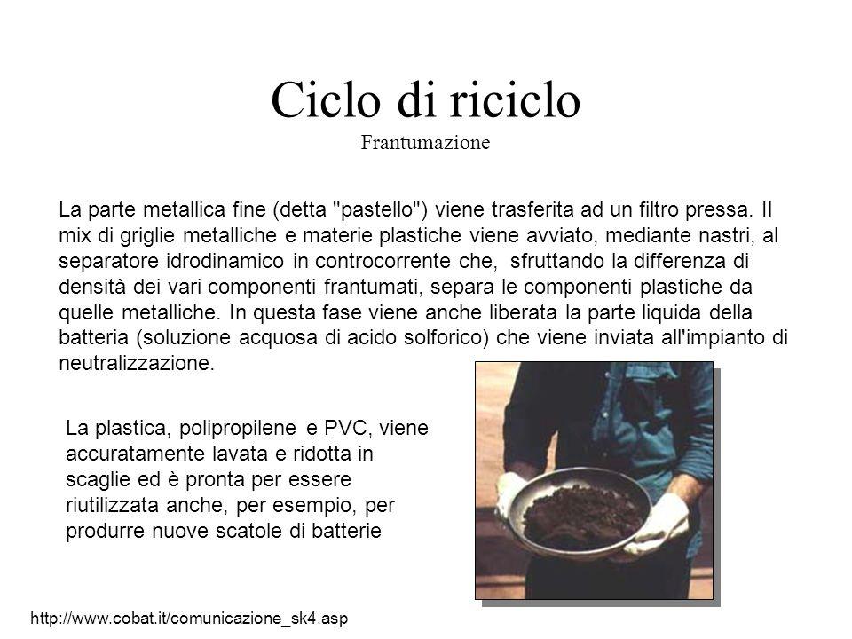 Ciclo di riciclo Frantumazione La parte metallica fine (detta pastello ) viene trasferita ad un filtro pressa.