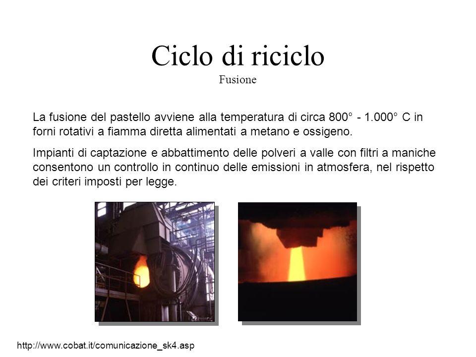 Ciclo di riciclo Fusione La fusione del pastello avviene alla temperatura di circa 800° - 1.000° C in forni rotativi a fiamma diretta alimentati a metano e ossigeno.