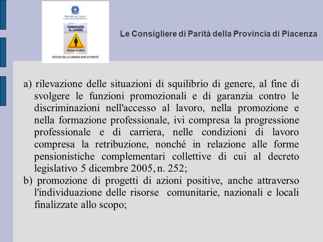 Le Consigliere di Parità della Provincia di Piacenza a) rilevazione delle situazioni di squilibrio di genere, al fine di svolgere le funzioni promozio