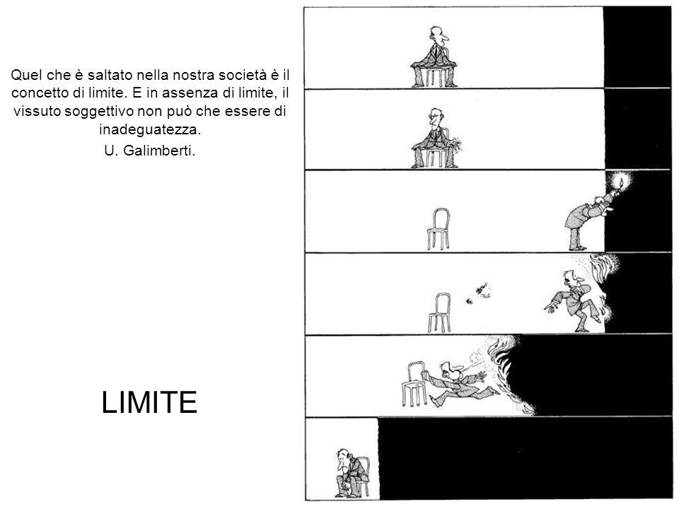 Il limite è un principio organizzatore della mente Si declina su due versanti, uno personale ed uno relazionale e sociale.
