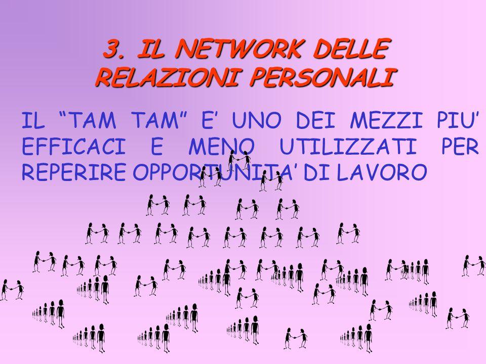 3. IL NETWORK DELLE RELAZIONI PERSONALI IL TAM TAM E UNO DEI MEZZI PIU EFFICACI E MENO UTILIZZATI PER REPERIRE OPPORTUNITA DI LAVORO