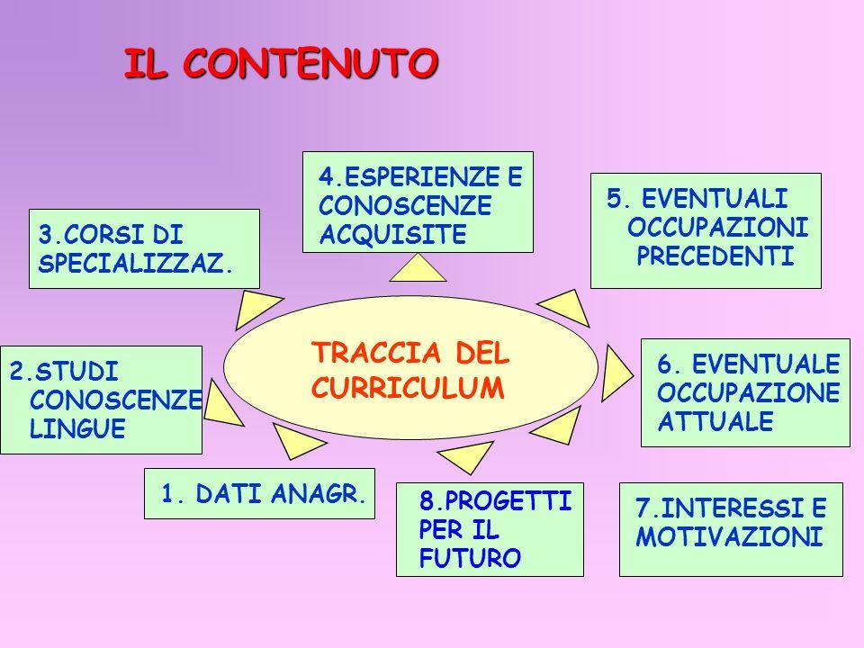 IL CONTENUTO 2.STUDI CONOSCENZE LINGUE TRACCIA DEL CURRICULUM 4.ESPERIENZE E CONOSCENZE ACQUISITE 5. EVENTUALI OCCUPAZIONI PRECEDENTI 6. EVENTUALE OCC