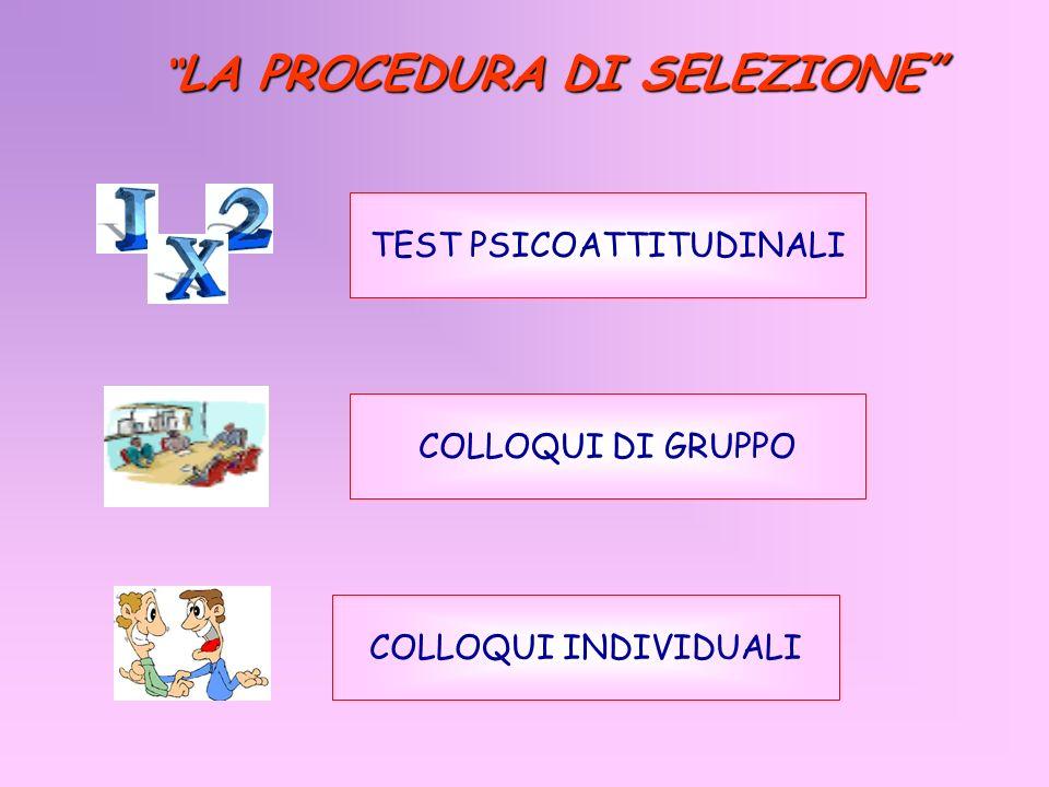 LA PROCEDURA DI SELEZIONE LA PROCEDURA DI SELEZIONE TEST PSICOATTITUDINALICOLLOQUI DI GRUPPOCOLLOQUI INDIVIDUALI
