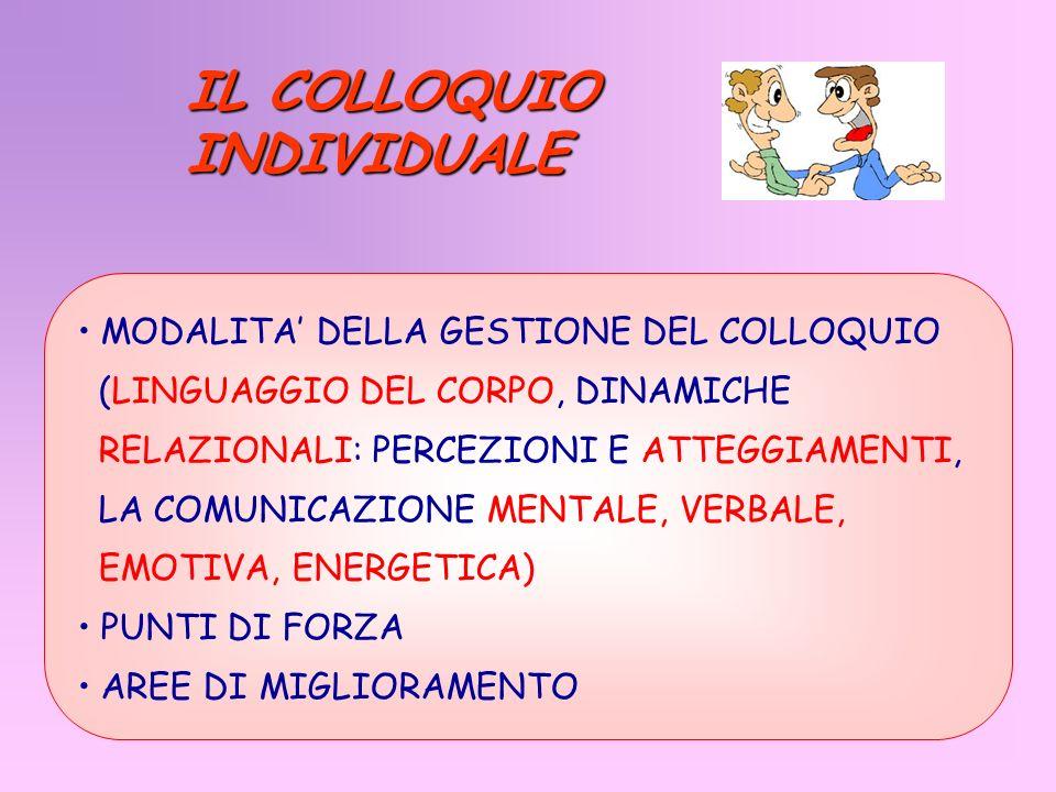 IL COLLOQUIO INDIVIDUALE MODALITA DELLA GESTIONE DEL COLLOQUIO (LINGUAGGIO DEL CORPO, DINAMICHE RELAZIONALI: PERCEZIONI E ATTEGGIAMENTI, LA COMUNICAZI
