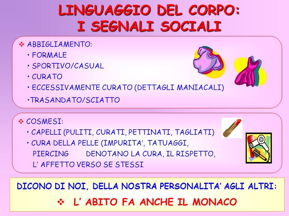 LINGUAGGIO DEL CORPO: I SEGNALI SOCIALI ABBIGLIAMENTO: FORMALE SPORTIVO/CASUAL CURATO ECCESSIVAMENTE CURATO (DETTAGLI MANIACALI) TRASANDATO/SCIATTO CO