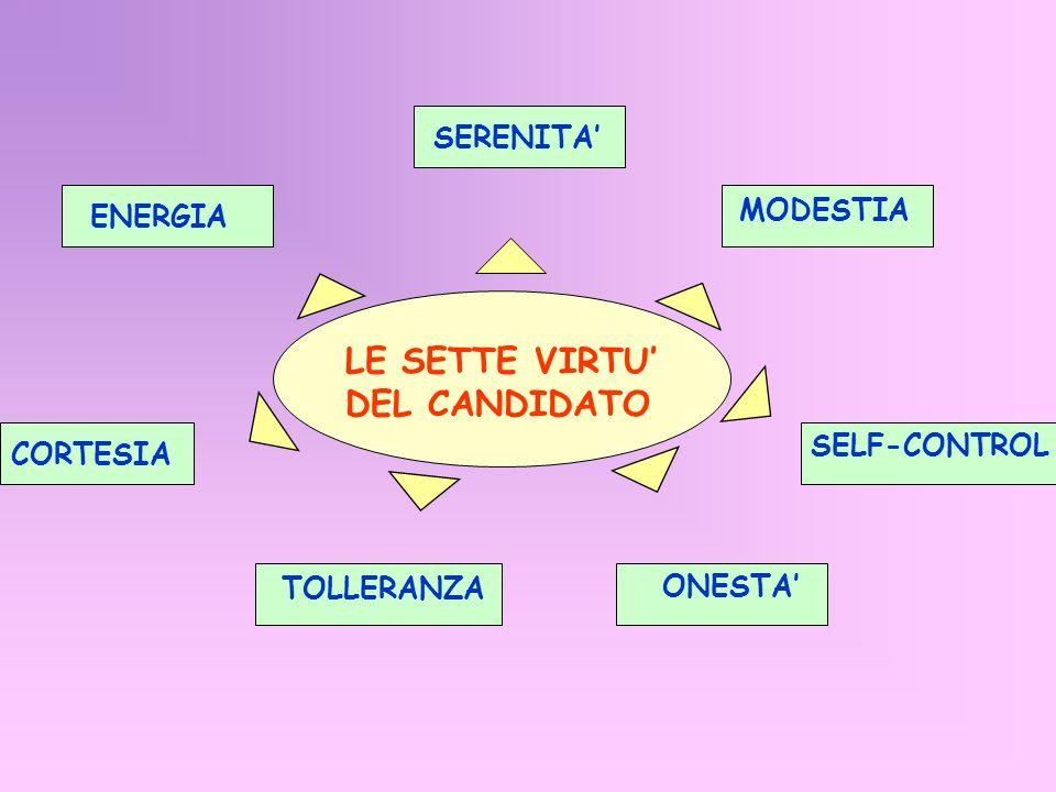 LE SETTE VIRTU DEL CANDIDATO SERENITA MODESTIA SELF-CONTROL ONESTA TOLLERANZA CORTESIA ENERGIA