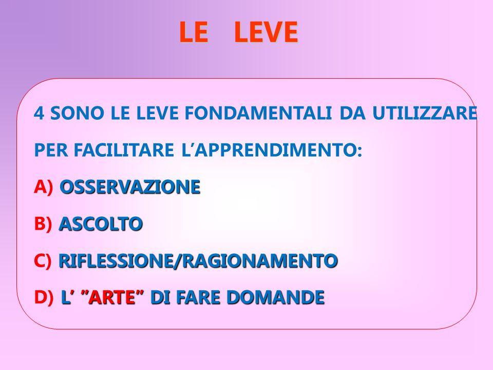 LE LEVE 4 SONO LE LEVE FONDAMENTALI DA UTILIZZARE PER FACILITARE LAPPRENDIMENTO: OSSERVAZIONE A) OSSERVAZIONE ASCOLTO B) ASCOLTO RIFLESSIONE/RAGIONAME
