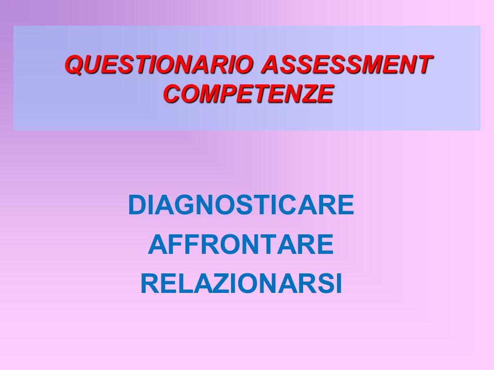 QUESTIONARIO ASSESSMENT COMPETENZE DIAGNOSTICARE AFFRONTARE RELAZIONARSI
