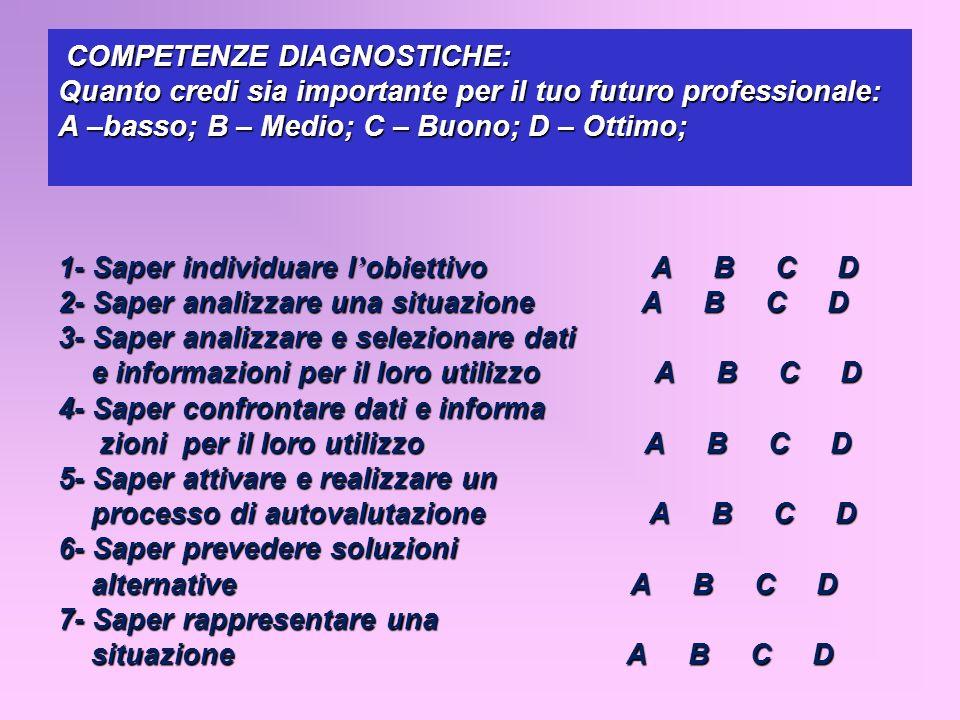COMPETENZE DIAGNOSTICHE: Quanto credi sia importante per il tuo futuro professionale: A –basso; B – Medio; C – Buono; D – Ottimo; 1- Saper individuare