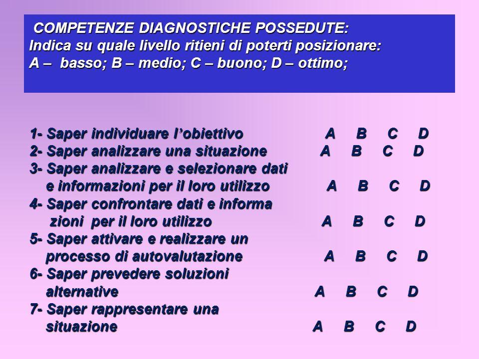 COMPETENZE DIAGNOSTICHE POSSEDUTE: Indica su quale livello ritieni di poterti posizionare: A – basso; B – medio; C – buono; D – ottimo; 1- Saper indiv