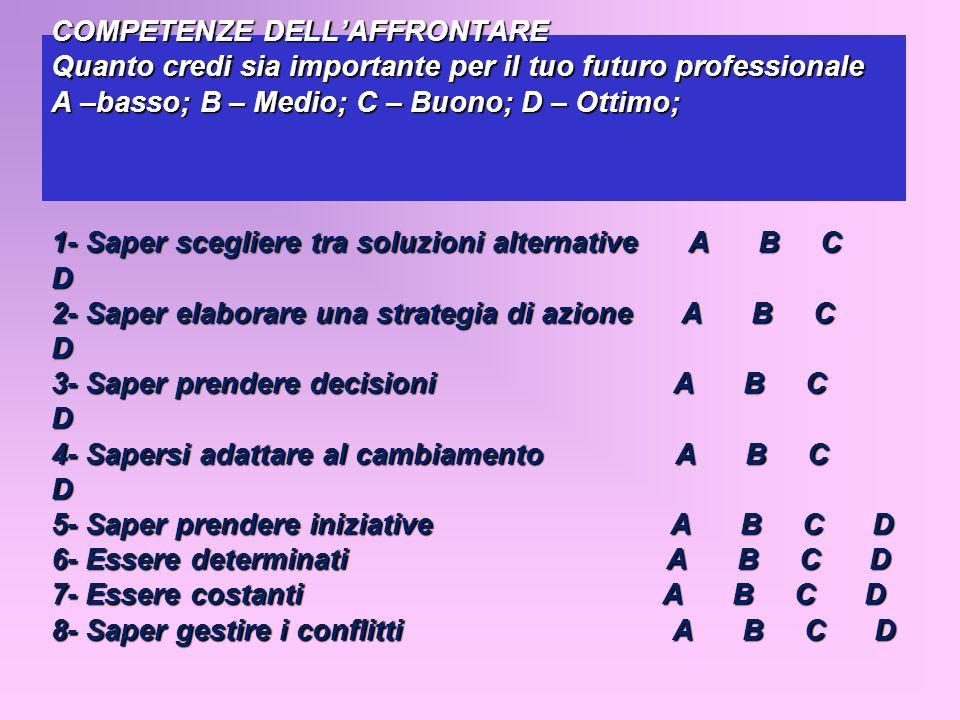 COMPETENZE DELLAFFRONTARE Quanto credi sia importante per il tuo futuro professionale A –basso; B – Medio; C – Buono; D – Ottimo; 1- Saper scegliere t