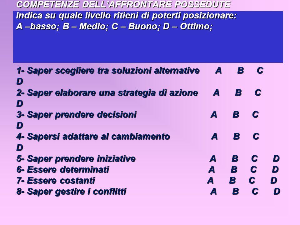 COMPETENZE DELLAFFRONTARE POSSEDUTE Indica su quale livello ritieni di poterti posizionare: A –basso; B – Medio; C – Buono; D – Ottimo; 1- Saper scegl