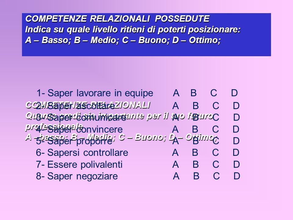 COMPETENZE RELAZIONALI POSSEDUTE Indica su quale livello ritieni di poterti posizionare: A – Basso; B – Medio; C – Buono; D – Ottimo; COMPETENZE RELAZ