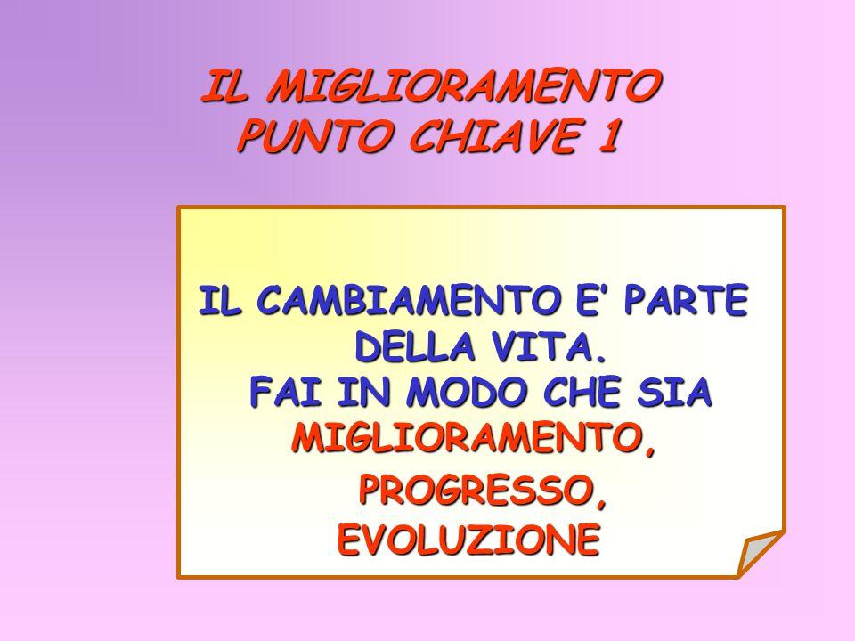 IL MIGLIORAMENTO PUNTO CHIAVE 1 IL CAMBIAMENTO E PARTE DELLA VITA. FAI IN MODO CHE SIA MIGLIORAMENTO, PROGRESSO, EVOLUZIONE