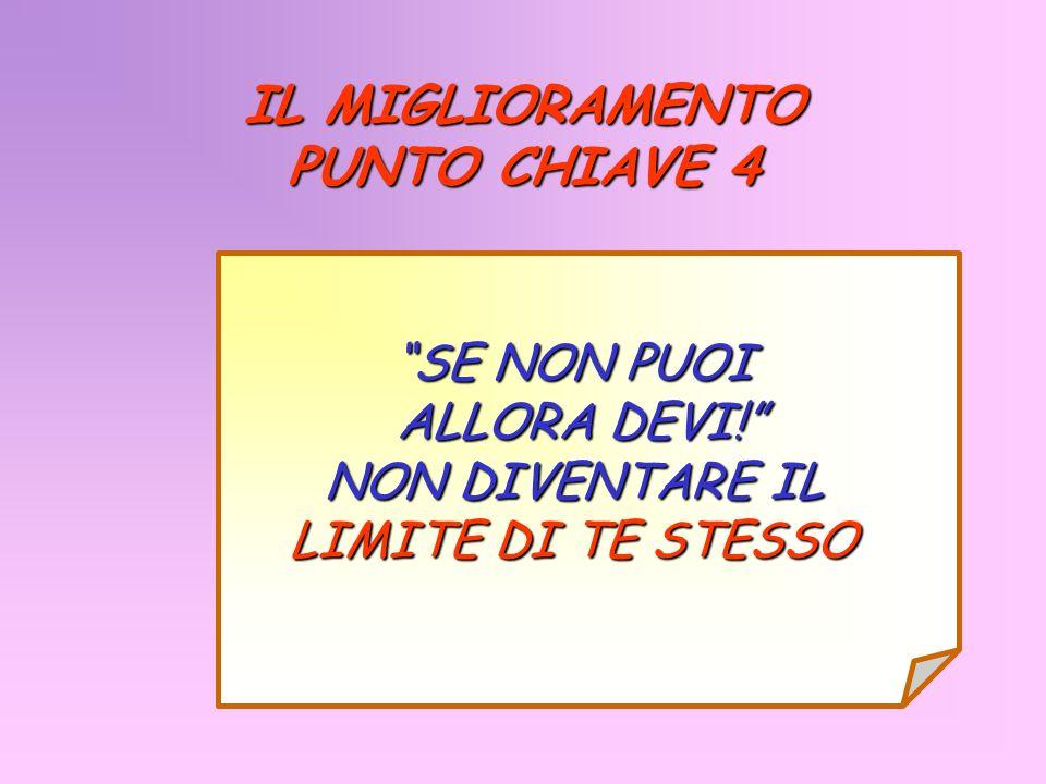 IL MIGLIORAMENTO PUNTO CHIAVE 4 SE NON PUOI ALLORA DEVI! NON DIVENTARE IL LIMITE DI TE STESSO
